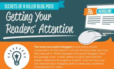How to Craft The Ultimate Blog Post