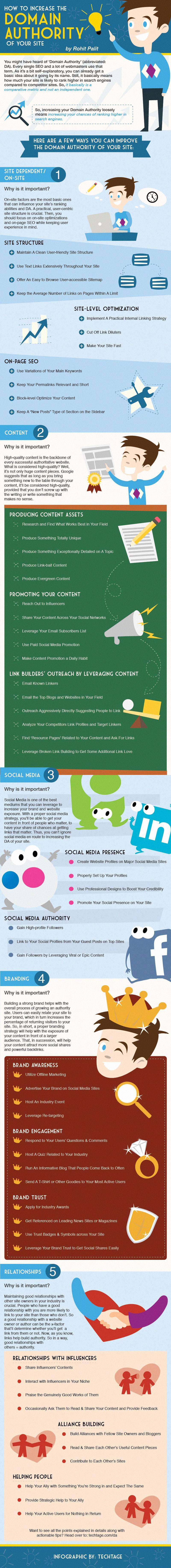 boosting domain authority infographic