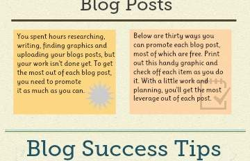 30 Ways To Promote Your Blog Post