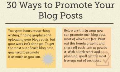 30ways to promote blog posts